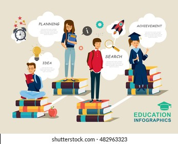 Education infographic design, students standing on top of books in flat design