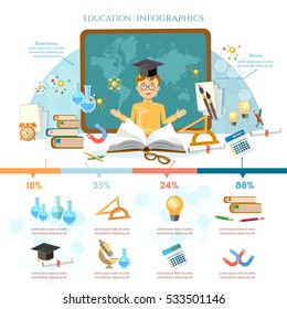 Education infographic elements student learning vector. Open book of knowledge, back to school, different educational supplies, infographic effective modern education template design