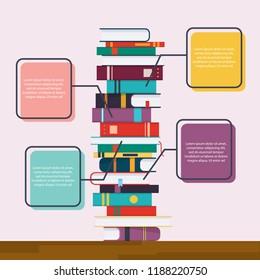 Education infographic. Flat design modern vector illustration concept.