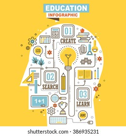 education infographic with human brain and stationery icons