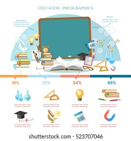 Education infographic, open book of knowledge, back to school, different educational supplies, infographic effective modern education template design.