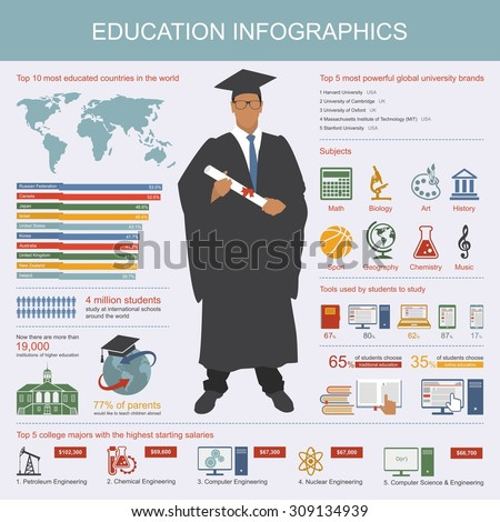 education information