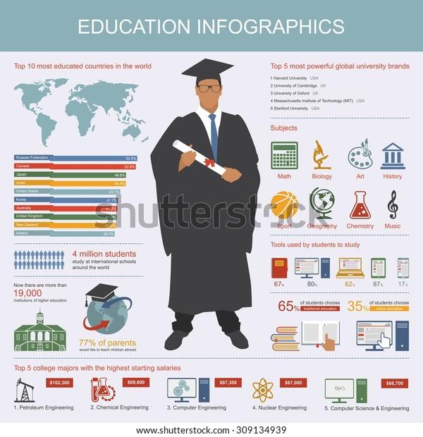 Education Infographic Symbols Icons Design Elements Stock