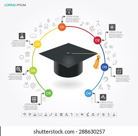 Education infographic template. Academic cap surrounded by icons of education. Concept learning.