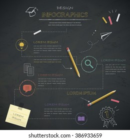 education infographic template design with chalkboard element