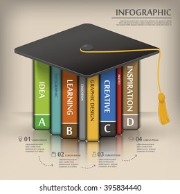 education infographic template design with graduation hat and books
