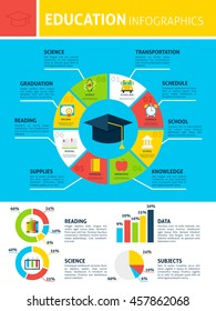 Education Infographics. Flat Design Vector Illustration of School Concept with Text.