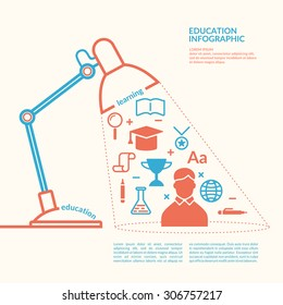 Education infographics. Icons and illustrations for design, website, infographic, poster, advertising.