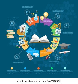 Education infographics. open book of knowledge. school background with education diagram, vector