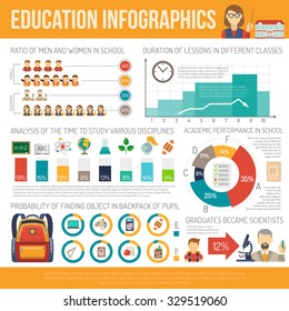 Education infographics set with flat school symbols and charts vector illustration