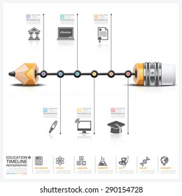 Education And Learning With Pencil Lead Timeline Infographic Diagram Vector Design Template