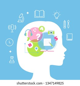 Education, Learning Styles, Memory, Multiple Intelligence and Learning Difficulties. Concept Vector Illustration.