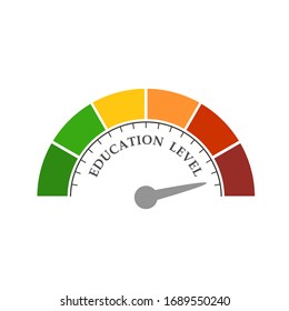 Education level scale with arrow. The measuring device icon. Sign tachometer, speedometer, indicators. Infographic gauge element.