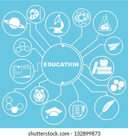 education network, education info graphics