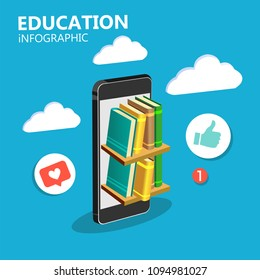 Education Online Concept Infographic Books Smartphone Background Vector Image