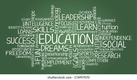 Education related tag cloud