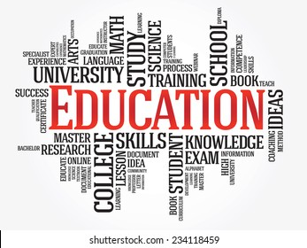 EDUCATION. Word business collage on white vector background