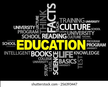 EDUCATION word cloud, business concept