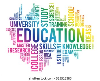 EDUCATION word cloud collage, background concept