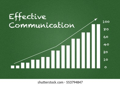 effective communication blackboard green