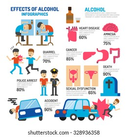 Effects of alcohol Infographics
