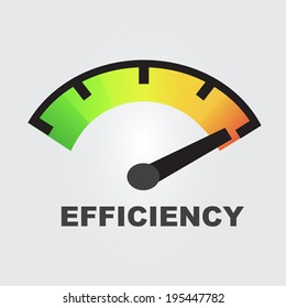 efficiency gauges concept