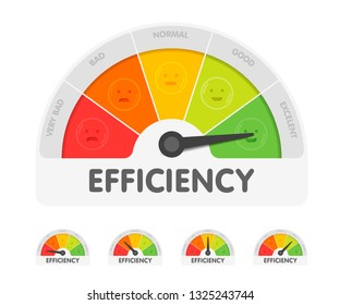 Efficiency meter with different emotions. Measuring gauge indicator vector illustration. Black arrow in coloured chart background.