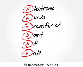 EFTPOS - Electronic Funds Transfer at Point of Sale acronym, business concept background