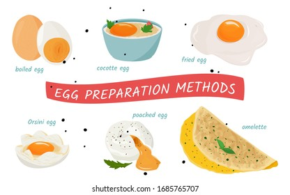 Egg cooking in different ways. Set of meal preparing illustrations.