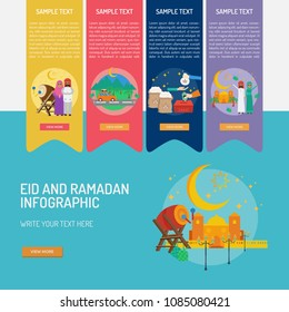 Eid and Ramadan Infographic
