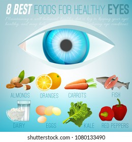 Eight best foods for healthy eyes. Editable vector illustration in bright colors isolated on a light blue background. Medical, healthcare and dietary concept.