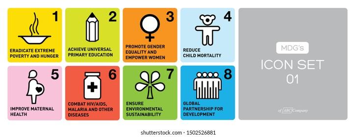 Acht Ziele mit messbaren Zielen und klaren Fristen für die Verbesserung des Lebens der ärmsten Menschen der Welt. Farbige Linie Zeichnung 8 Symbole für soziale Entwicklung.