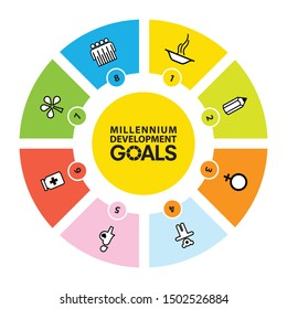 Eight goals with measurable targets and clear deadlines for improving the lives of the world's poorest people. Colorful line drawing 8 icons for social development.