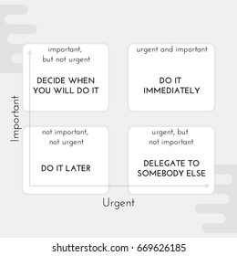 Eisenhower Matrix or Urgent-Important Matrix is used to work effectively - it helps to prioritize tasks by urgency and importance. Management concept.