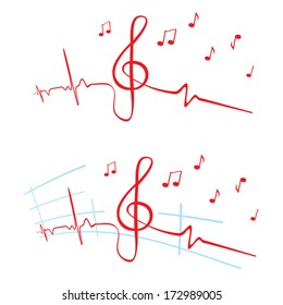 EKG of music