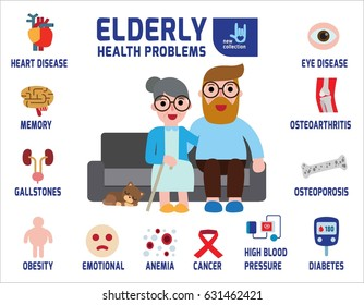 Elderly Health Problems.The senior men and women sit on the sofa.Infographic Banner Brochure.Medical Healthcare Concept.Vector flat icon cartoon design illustration.isolated on white