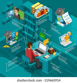 E-learning infographic set with education and diploma symbols isometric vector illustration