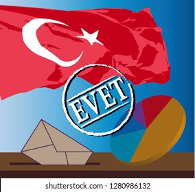The ELECTION IN URKEY 2019 with Turkish national Flag on blue sky and YES sign on election box with envelope. Reminder to election day for majority voting. Turkish EVET mean YES vector