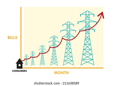 Electric Bills going High Vector concept