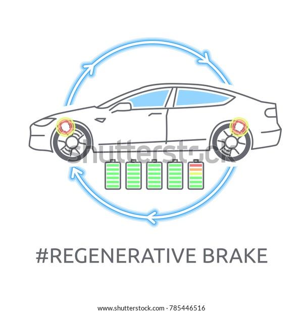 Electric Car Icon Tesla Concept Regenerative Stock Vector (Royalty