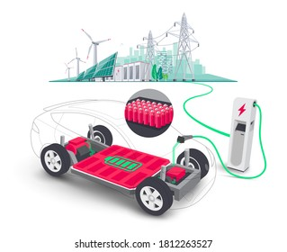 Electric car modular platform board charging battery pack rechargeable cells inside. Electric skateboard module chassis with sustainable renewable solar panel wind energy power generations storage.
