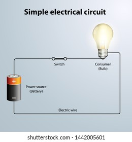 electric circuit description with battery and bulb vector illustration