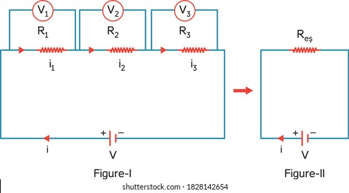 Electric current potential difference and resistance