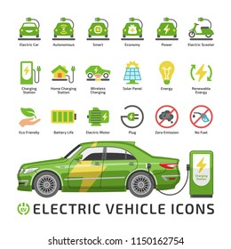 Electric eco car vector green mockup with charge station. Electricity vehicle shape flat icon set with charger, battery energy power and plug.