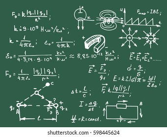 Electric magnetic law theory and physics mathematical formula equation. Physical equations on blackboard. Education and scientific  background. Vector hand-drawn vintage illustration.