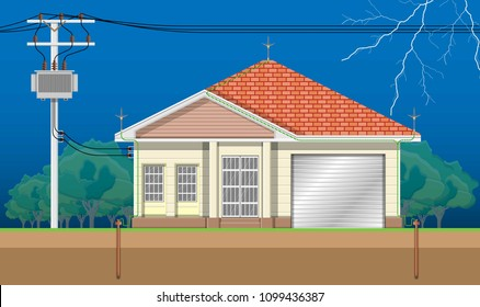 electric power distribution leakage leak house surge strike device finials shock panel phase protect AC pole wire home plants tower repair safety cable station service industry neutral connect