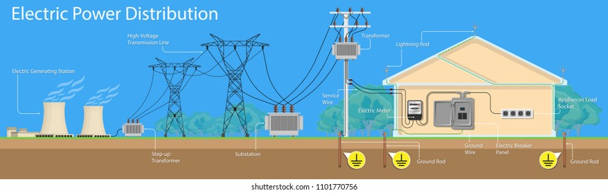 Electricity Images  Stock Photos  U0026 Vectors