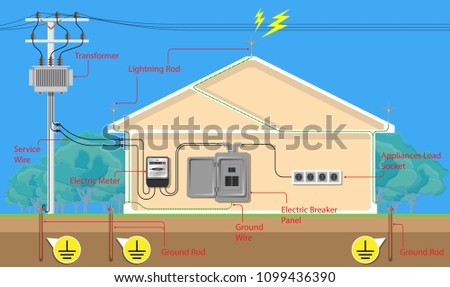 electric power distribution leakage leak house のベクター画像素材