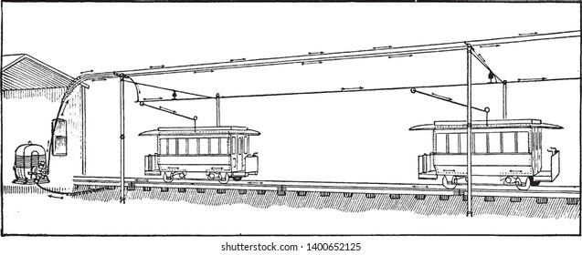 Electric Railway electrification system supplies electric power to railway trains and trams without an on board prime mover or local fuel supply, vintage line drawing or engraving illustration.