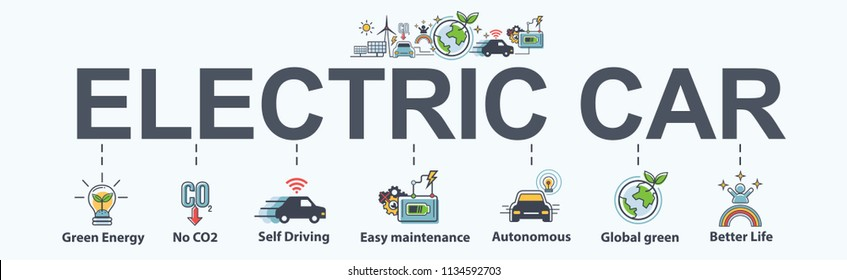 Electric vehicle banner web icon for business and technology, green energy, self driving, autonomous and EV fuel Plug in hybrid car. Minimal vector infographic.